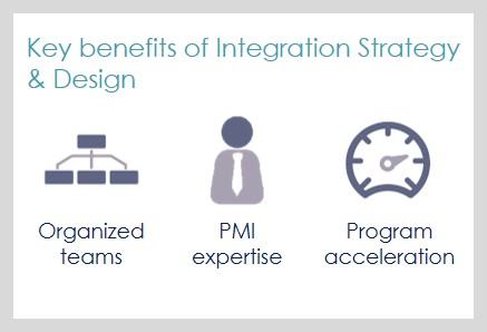 Integration Strategy & Design 1
