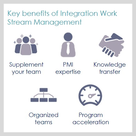 Work Stream Management 1