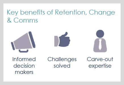 Retention, Change & Communication 1