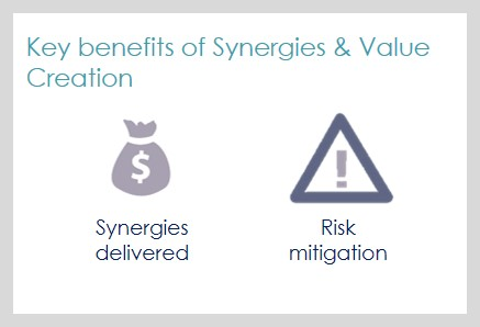 Synergies & Value Creation 1
