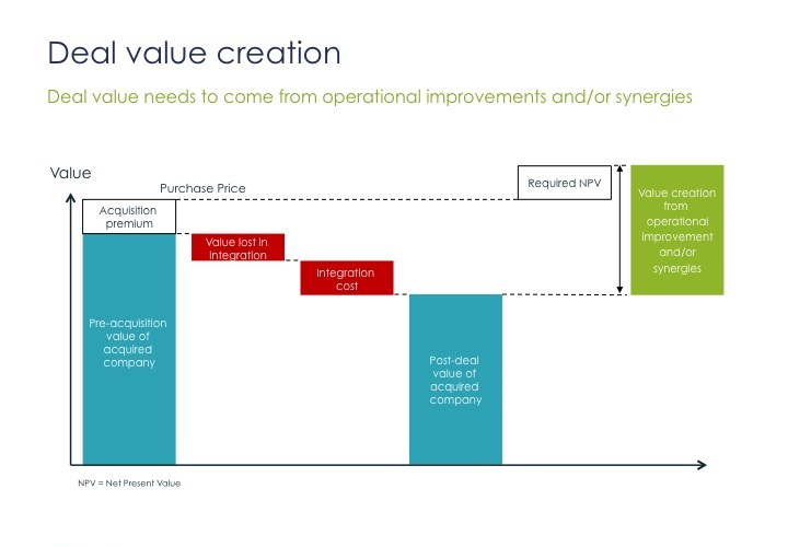 Private Equity & Venture Capital 2